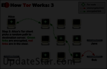 Tor 2.3.25-15