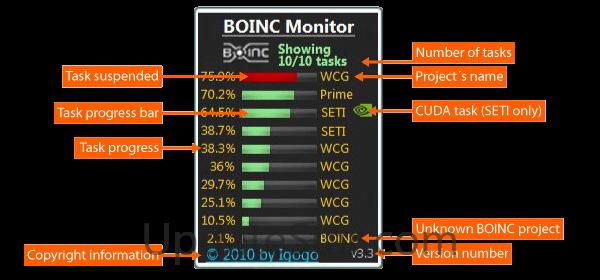 BOINC Monitor 9.81